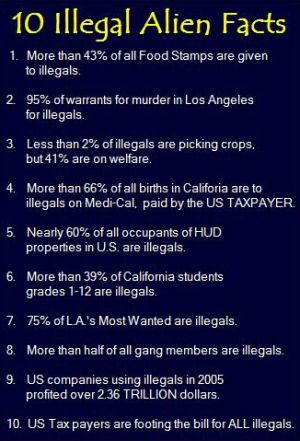 List of 'Facts and Figures' About Undocumented Immigrants? - Truth