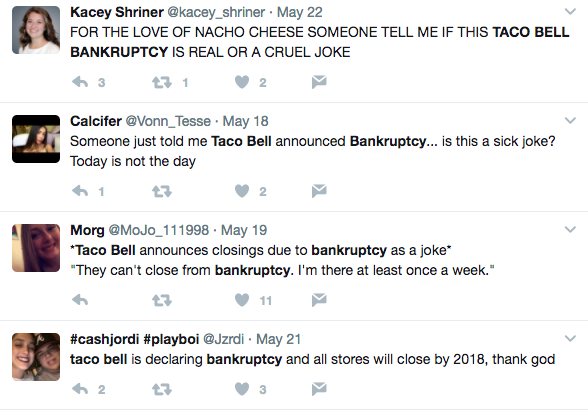 taco bell bankruptcy