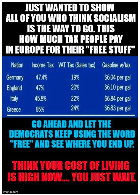 how-much-tax-europe-pays-for-free-stuff