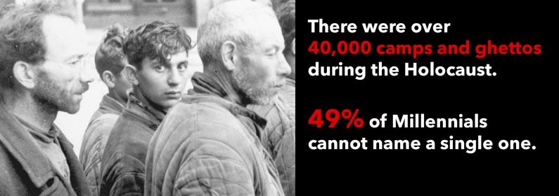 millennials-holocaust