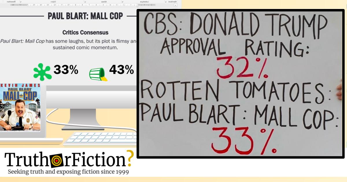 President Donald Trump's 32 Percent Approval Rating per CBS Poll vs. 'Paul Blart: Mall Cop' at 33 Percent per Rotten Tomatoes?