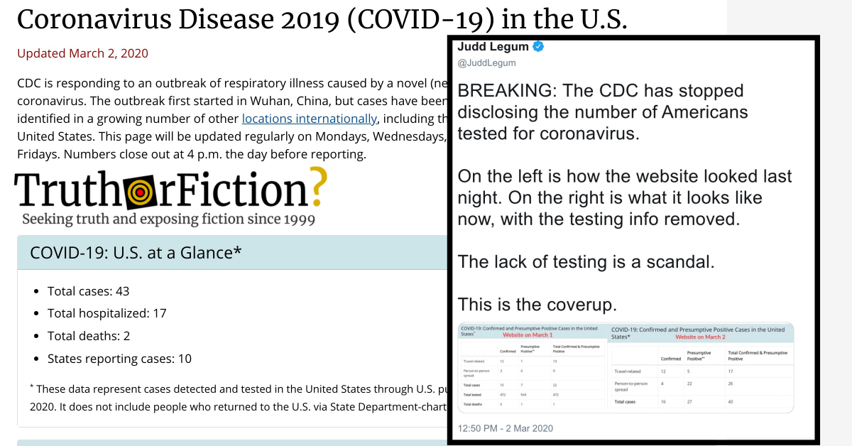 cdc update on coronavirus