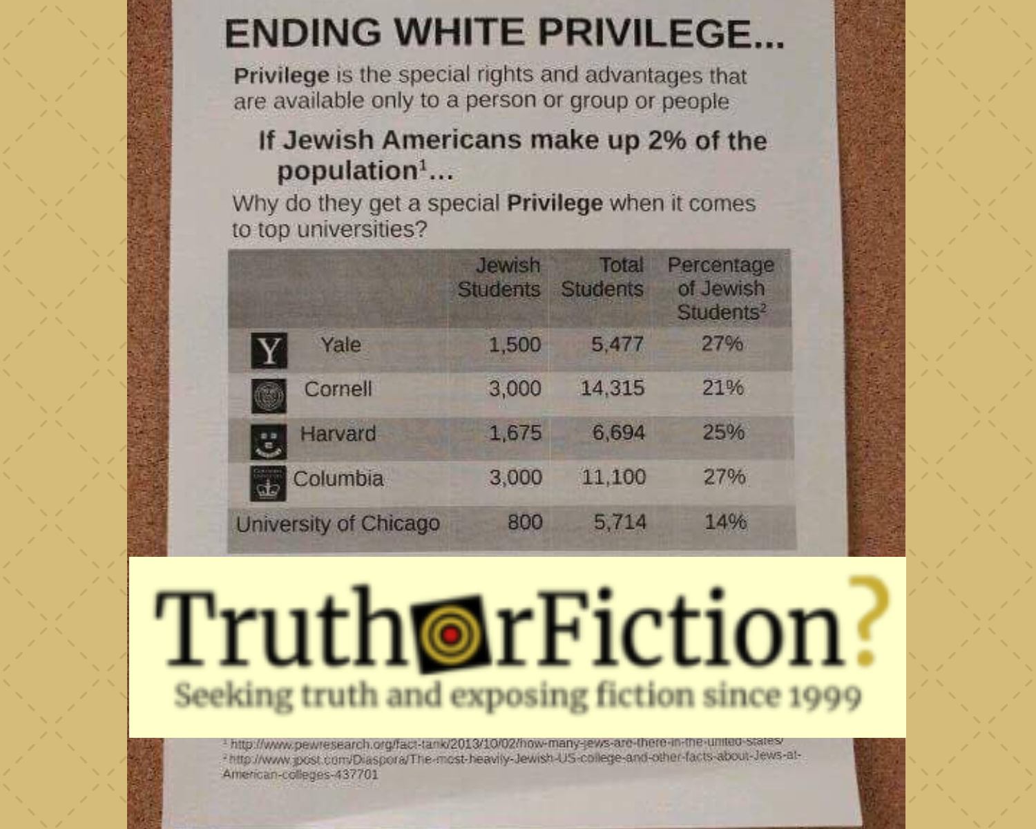 'Ending White Privilege Intersects Ending Jewish Privilege' Flyer