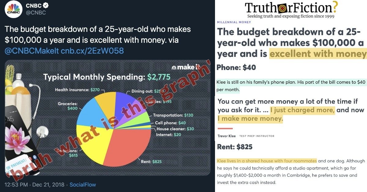 'Budget Breakdown of a 25-Year-Old Who Makes $100,000 a Year and Is Excellent with Money'