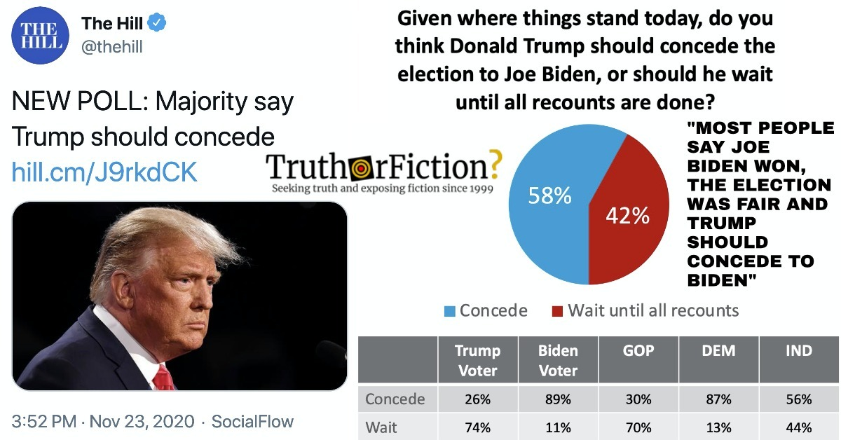 Did a Majority of Americans in a Poll Say Trump Should Concede?