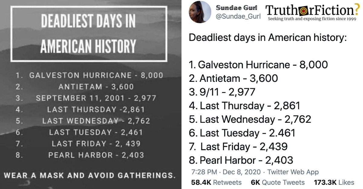 'Deadliest Days in American History' Meme