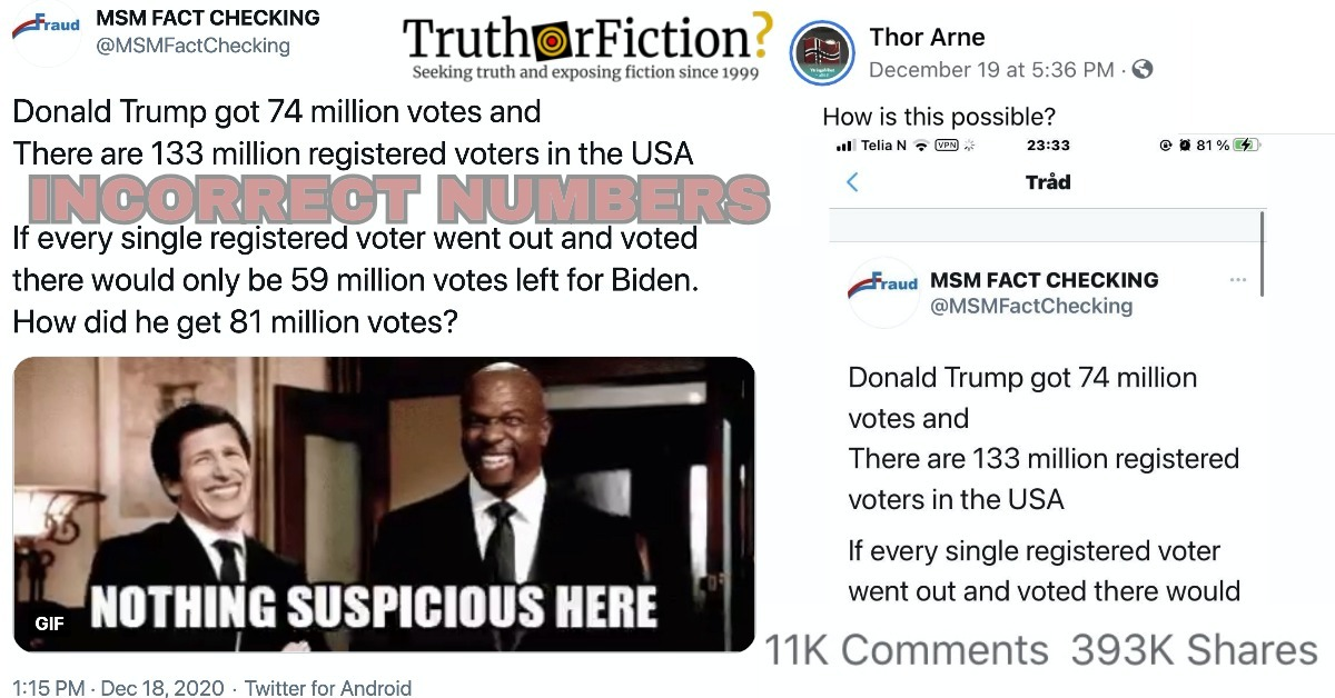 'Trump Got 74 Million Votes With 133 Million Registered Voters in the USA … There's Only 59 Million Votes Left for Biden, How Did He Get 81 Million?'