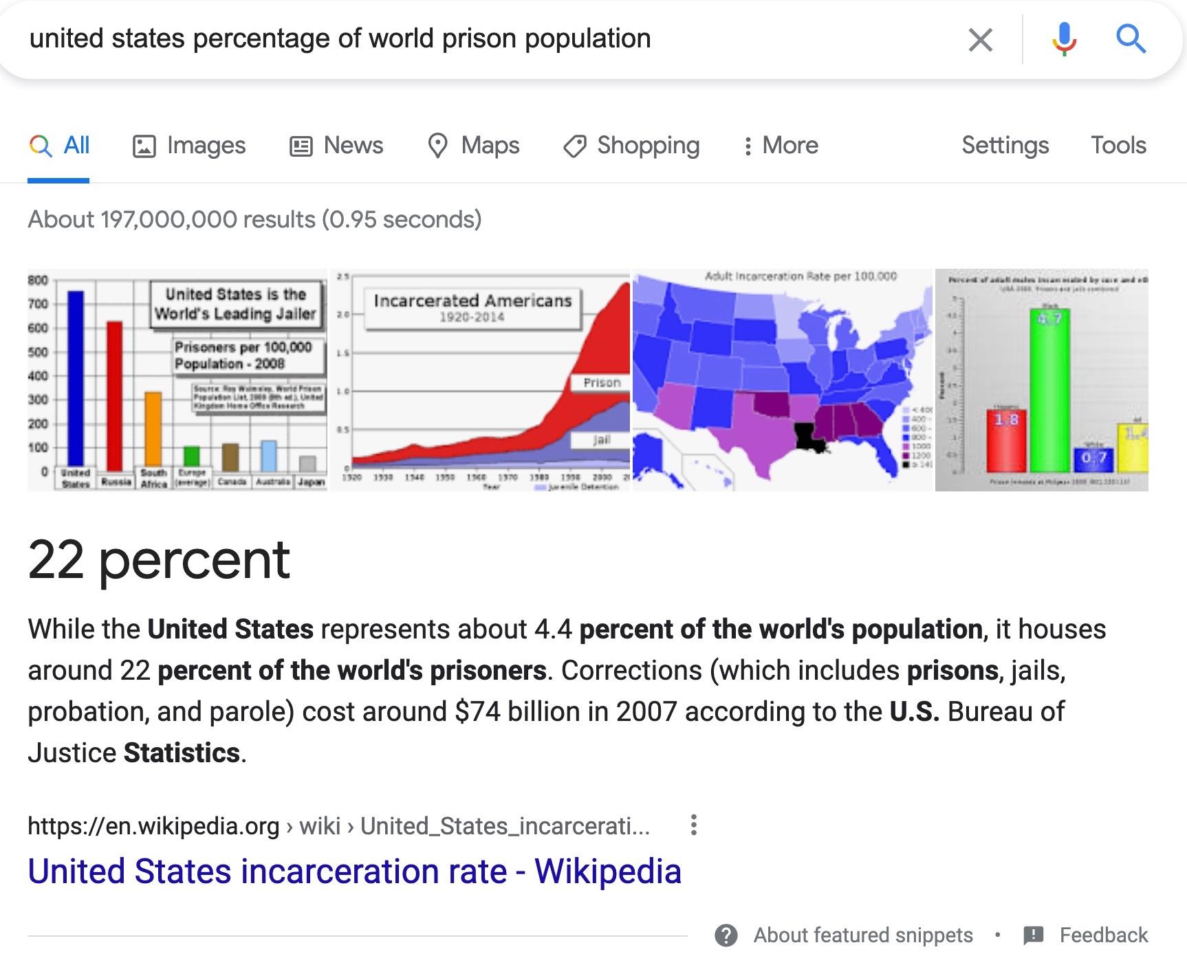 united states percentage of prison population 2021