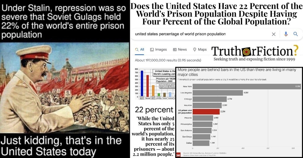 'Under Stalin, Repression Was So Severe That Soviet Gulags Held 22% Of the World's Prison Population'