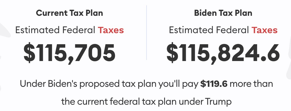biden tax over 400 000