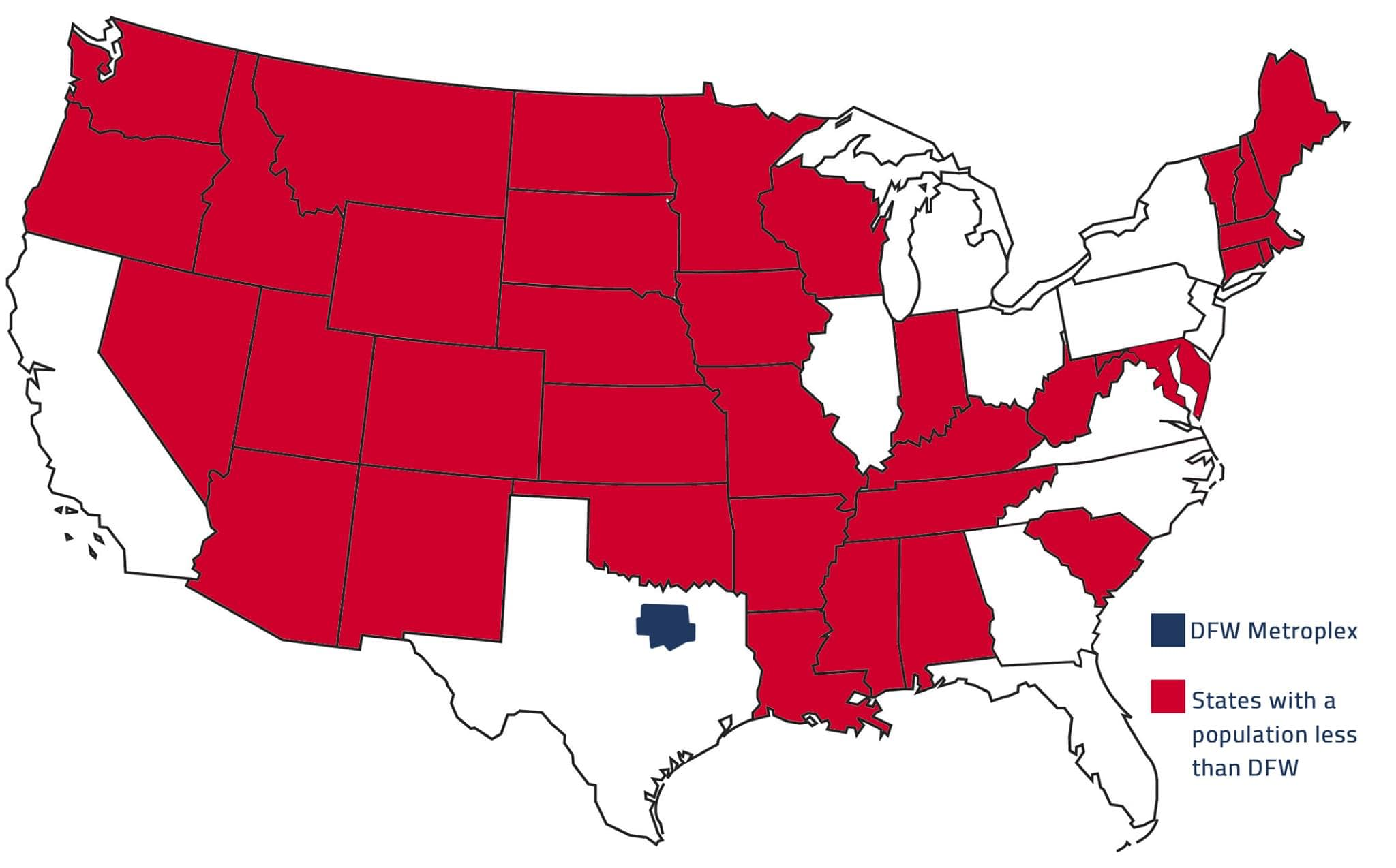 states with a population less than DFW facebook