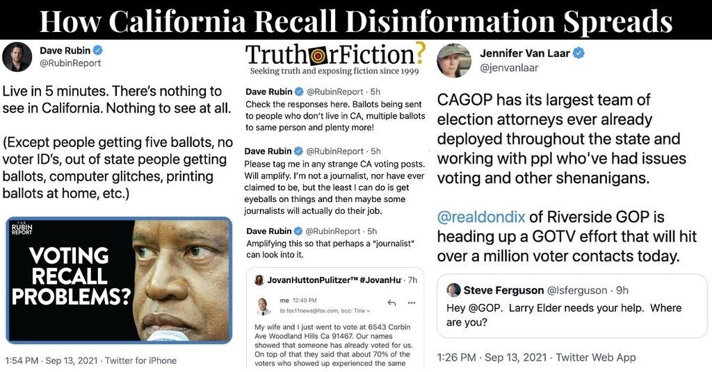 CA Recall Election Disinformation Roundup
